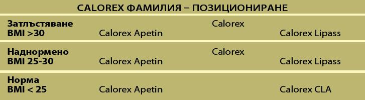 calorex-familia-pozicionirane